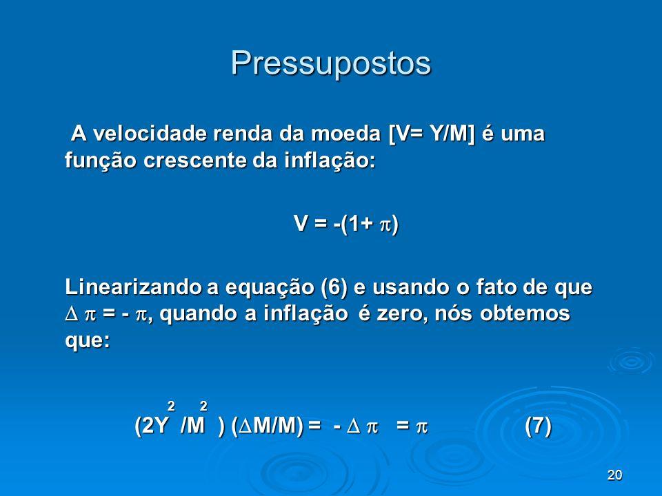 Pressupostos A velocidade renda da moeda [V= Y/M] é uma função crescente da inflação: V = -(1+ )